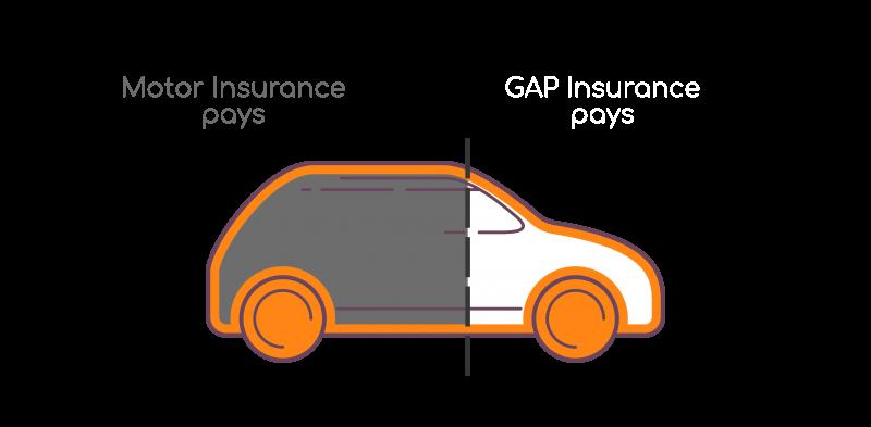 GAP-Insurance-Vector2